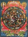 ◆六道輪廻図(Wheel of Life)/タンカ/仏画/曼荼羅/チベット-BB