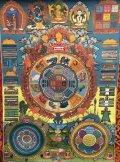 ◆スィーパフ(Srid-Pa-Ho)/タンカ/仏画/曼荼羅/チベットーA